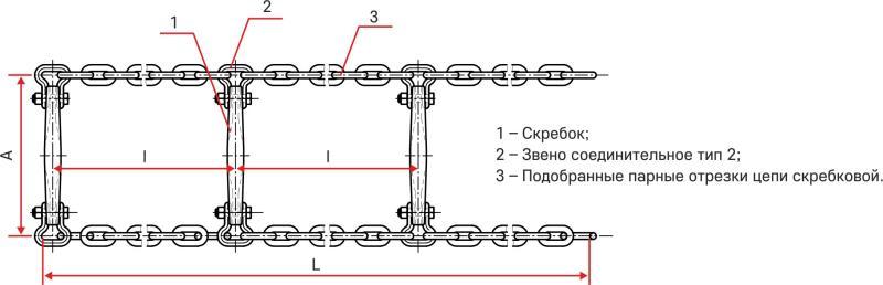 Цепь для конвейера сп 202 бийский элеватор телефон